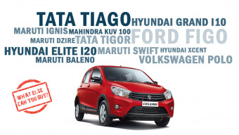 What else can you buy for the price of Maruti Suzuki Celerio