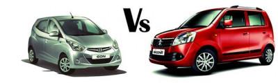 Hyundai EON Vs Maruti Suzuki WagonR | CarTrade.com