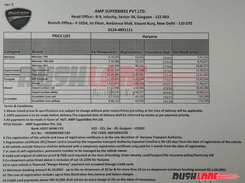 ducati india bikes price list; booking open for select models