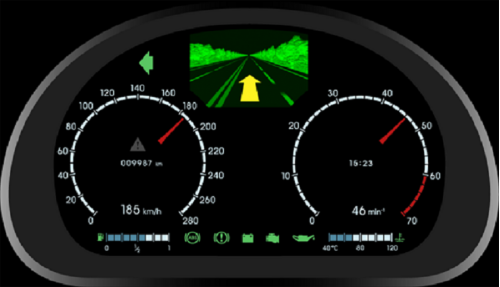 Electronic Gauge Cluster : Digital instrument cluster in cars cartrade