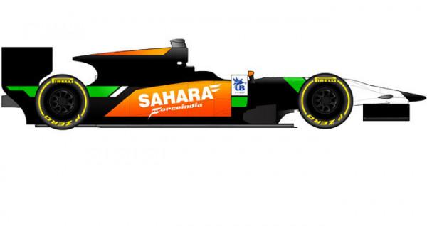 Force India confirms new car plans | CarTrade.com