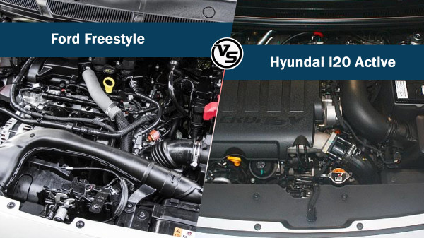 ford freestyle vs hyundai i20 active specs compared cartrade. Black Bedroom Furniture Sets. Home Design Ideas