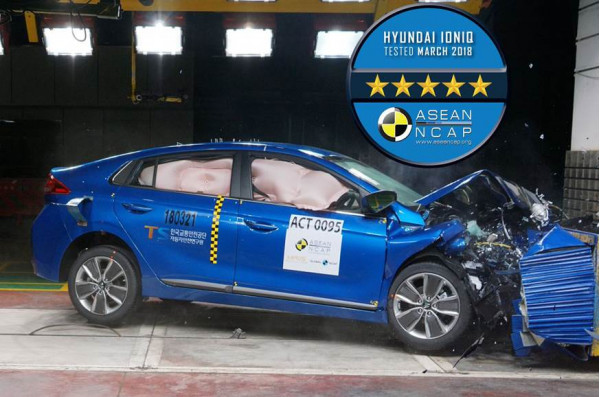 Hyundai Ioniq claims full five-stars at ASEAN NCAP | CarTrade.com
