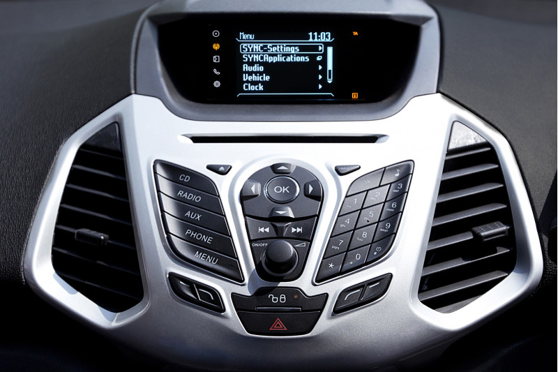 Ford EcoSport AC Vents