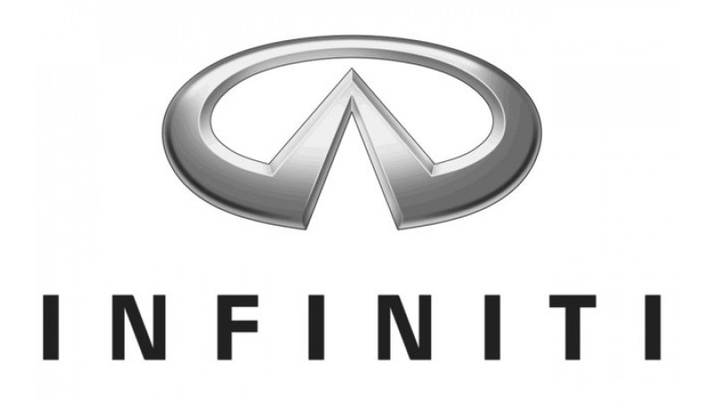 All Infiniti Car Names To Start With Q From 2017