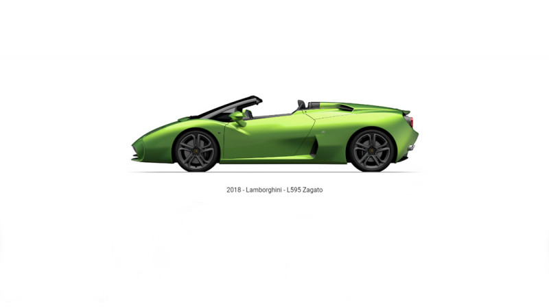 Lamborghini teases L595 Zagato Roadster