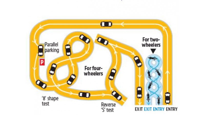 Maruti Suzuki to introduce twelve automated driving centres in Delhi