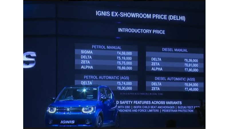 Maruti Ignis Launched In India At Rs 4 59 Lakh Cartrade