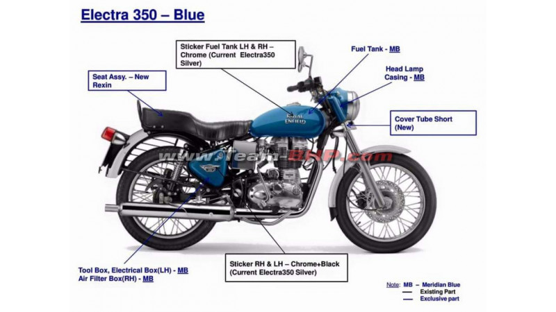 Royal Enfield to offer more colours and new seat to its Indian line-up