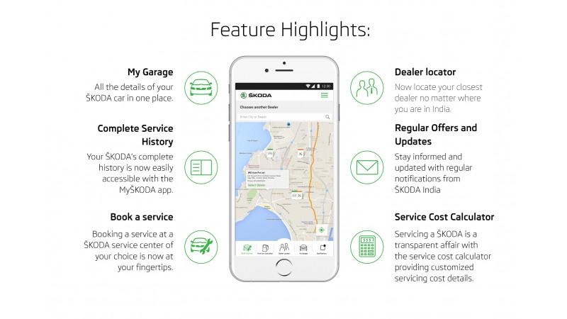 MySkoda mobile app introduced by Skoda India