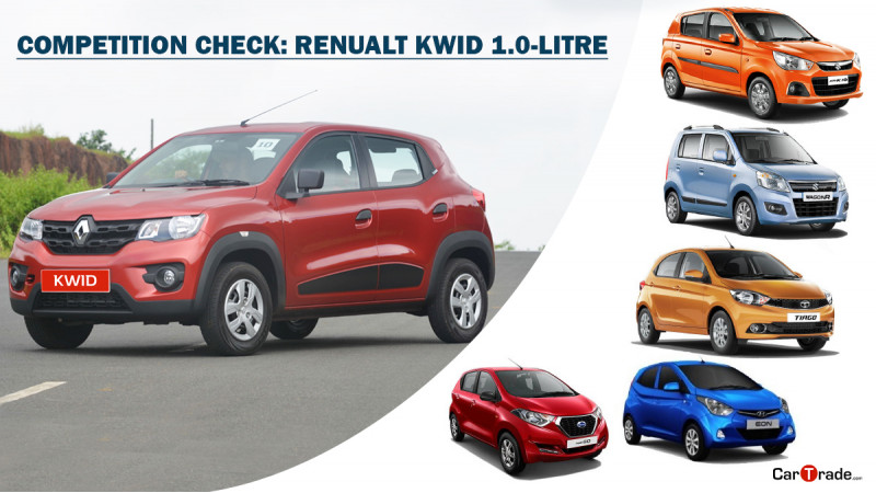 Competition Check: Renault Kwid