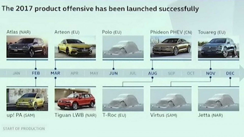 Volkswagen Virtus to debut in November
