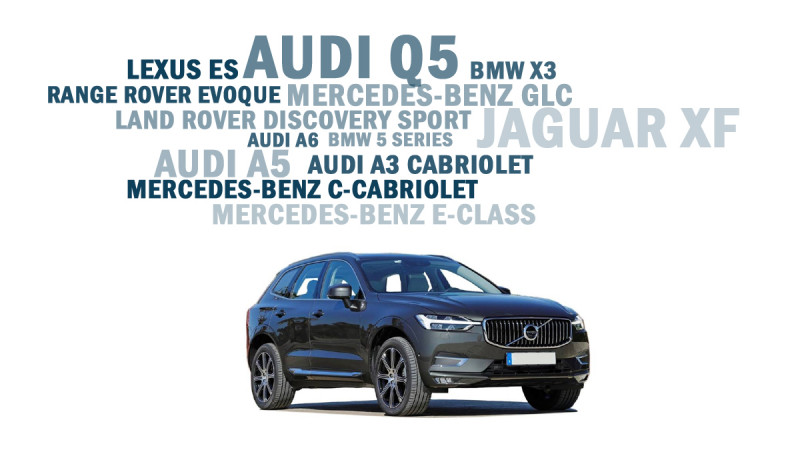 Volvo XC60 What else can you buy